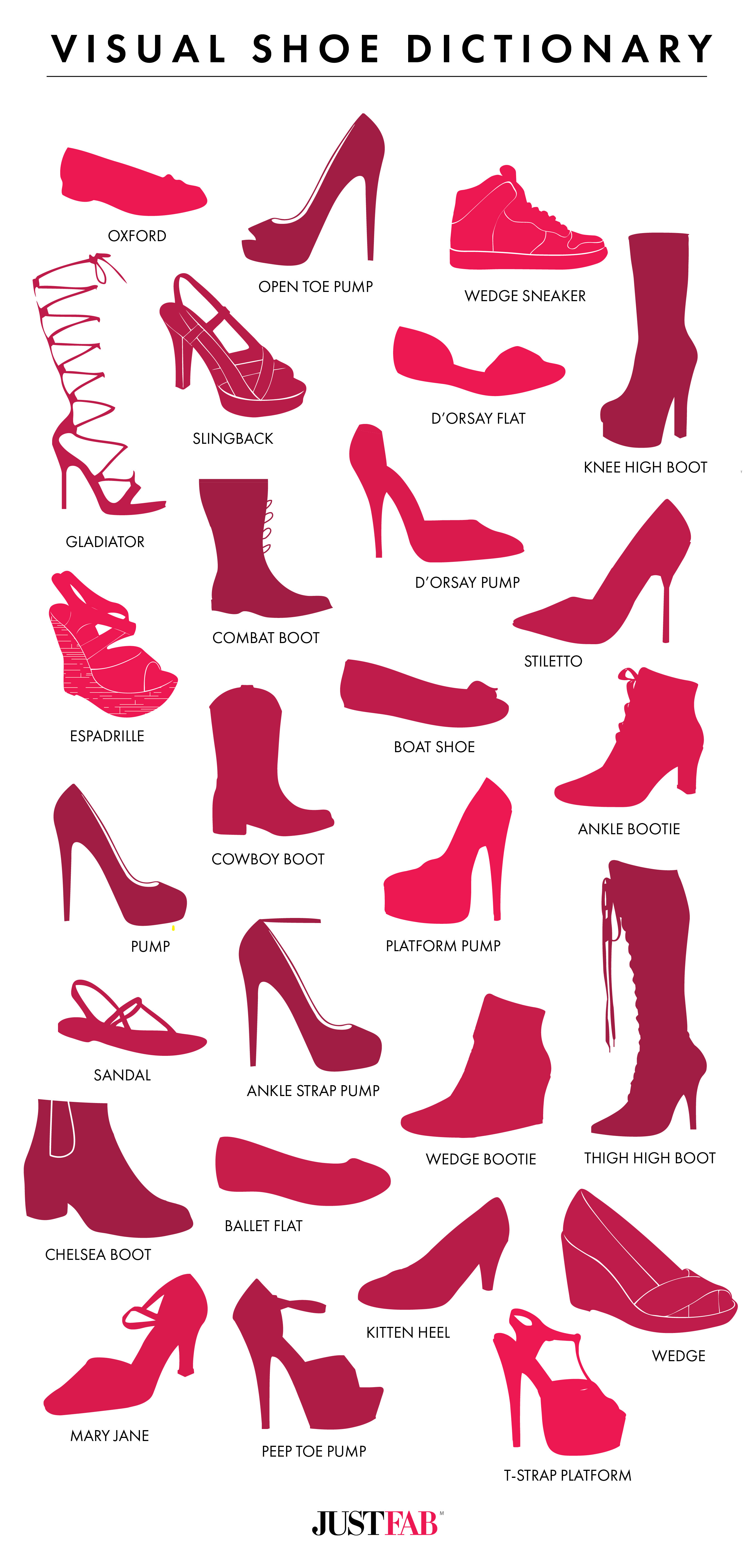 shoe dictionary justfab