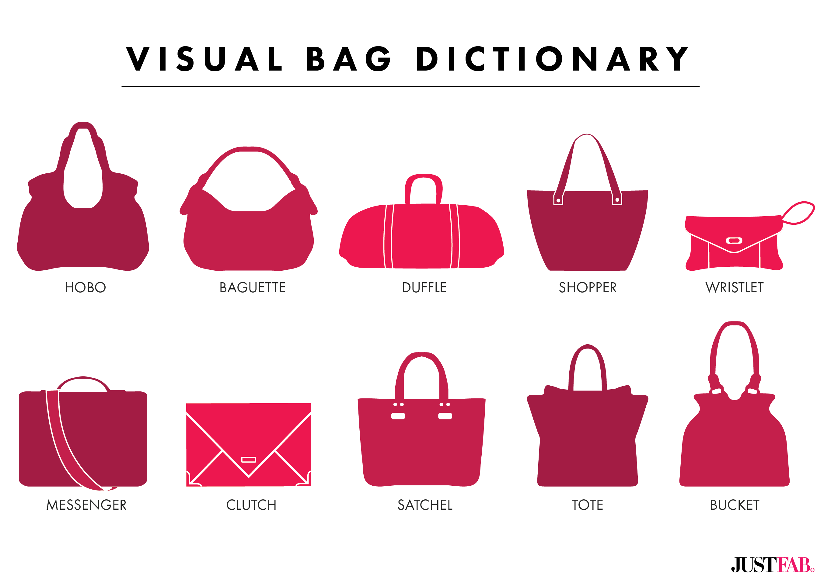 Visual Handbag Dictionary | JustFab Blog